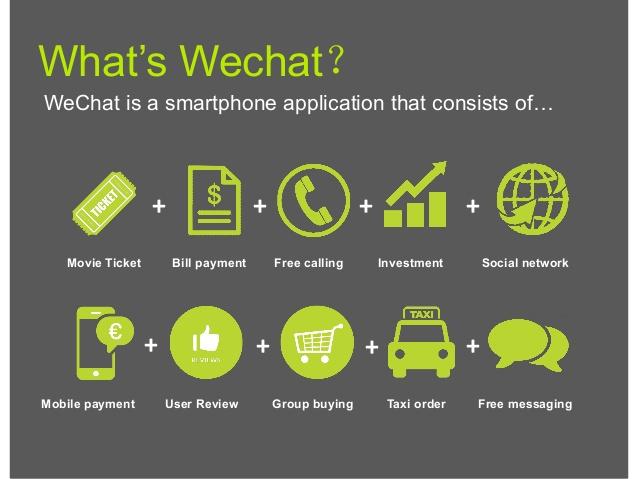 Возможности Wechat